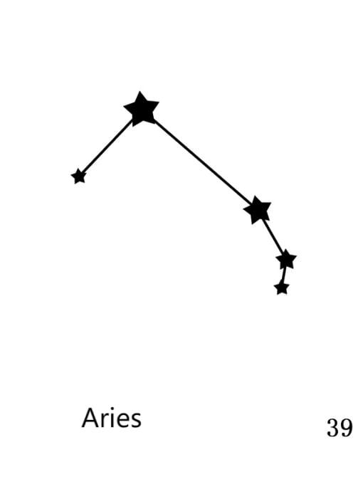 39 Aries Stainless steel Constellation Minimalist Round Pendant Necklace